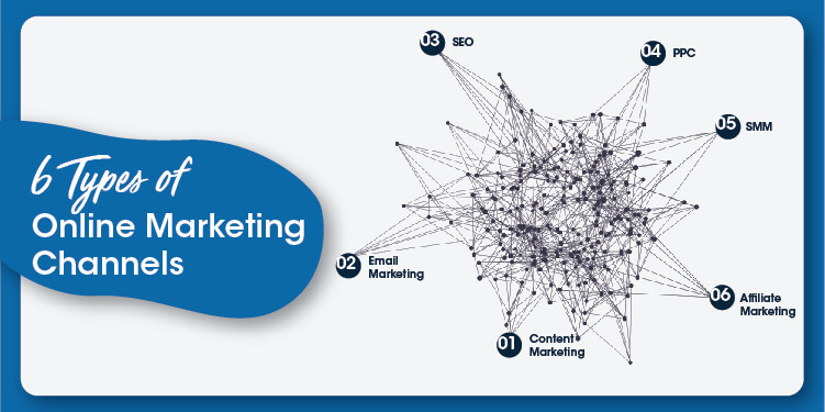 6 types of Online Marketing Channels