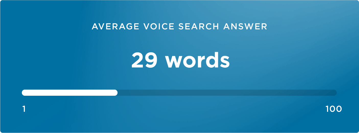 average voice search length