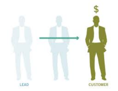 Amazing tricks to convince your leads into making a conversion