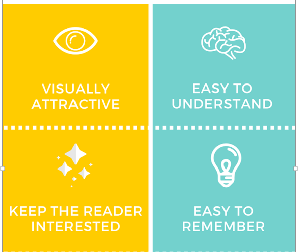 Infographics make things simple